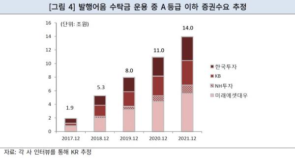 (한국기업평가)