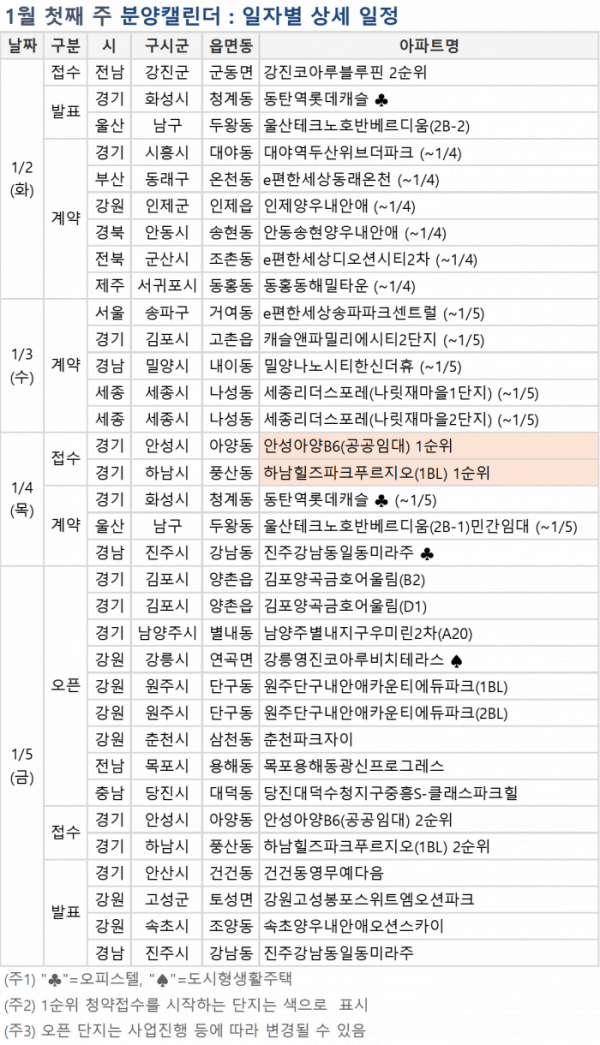 (자료=부동산114)