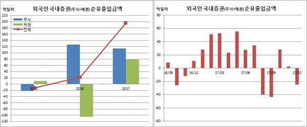 (한국은행)