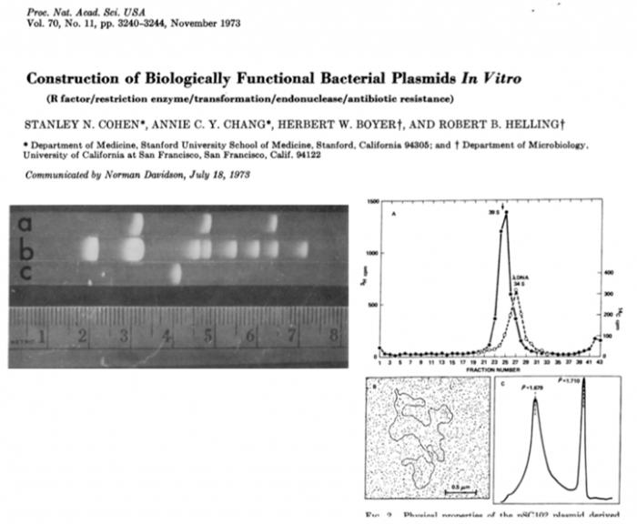 ▲그림 2. 코헨과 보이어의 인류 최초의 재조합 DNA 구축 성공 논문[4]. 오늘날의 분자생물학자들은 일상적으로 하는 재조합 플라스미드를 만든 것을 초원심분리에 의한 분자량 분석과 전자현미경까지 통해 확인했다는 것이 흥미롭다.