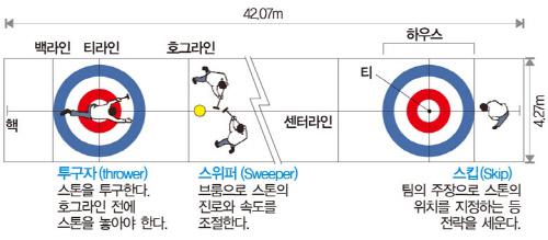 (자료=국민체육진흥공단)