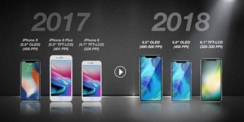 ▲애플 아이폰 올해 신모델 예상. 왼쪽은 지난해 라인업. 출처 KGI증권