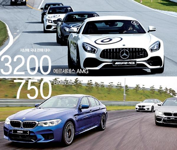 ▲고성능 자동차 브랜드 메르세데스 AMG(위)와 BMW M이 시험 주행을 하고 있다. 두 브랜드는 지난해 한국에서 각각 3200여대와 750여대 판매 기록을 세웠다.