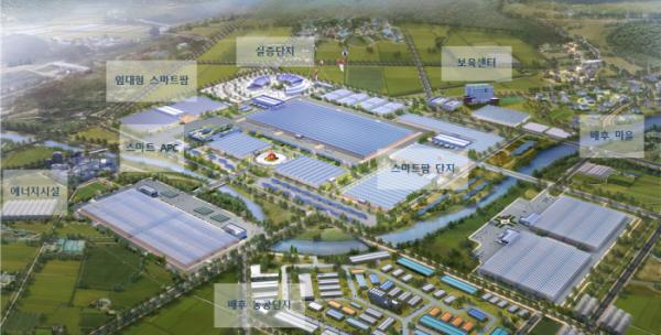 ▲스마트팜 혁신밸리 조감도(농림축산식품부)