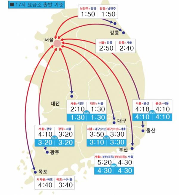 ▲자료=한국도로공사