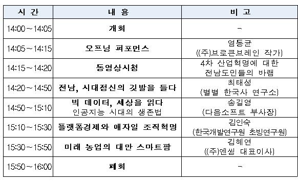 ▲2018 테크플러스(tech+) 전남 일정(KIAT)