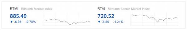 ▲가상화폐 거래소 빗썸이 공개한 시장지수 2종. 10일 오전 9시7분 BTMI는 885.49, BTAI는 720.52를 기록했다.(사진 = 빗썸 홈페이지 캡처)