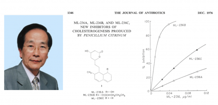 ▲그림 1 : 스타틴 발견의 선구자인 엔도 아키라 (遠藤 章). 엔도는 곰팡이 페니실륨에서 콜레스테롤 합성의 핵심 단계인 HMG-CoA 환원효소를 억제하는 물질인 ML-236B를 분리하였으며, 이는 기존에 알려진 컴팩틴 (Compactin)과 동일한 물질이었음이 밝혀졌다.