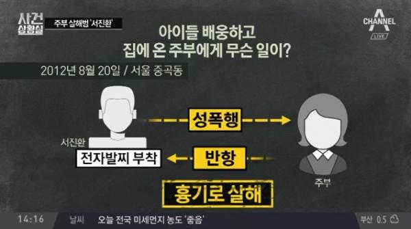 (출처=채널A '사건상황실' 캡처)