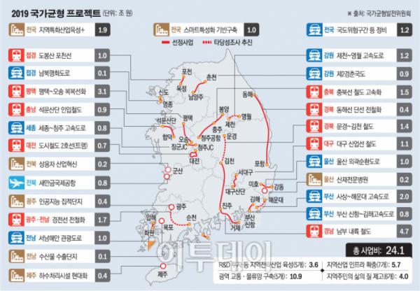 (자료=기획재정부)