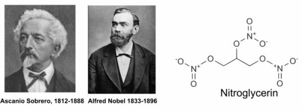 ▲그림 1. 니트로글리세린 (Nitroglycerin)을 처음 합성한 아스카니오 소브레로와 이를 폭발물로 상업화한 알프레드 노벨. 니트로글리세린의 협심증 통증 완화 효과는 1878년 영국의 의사 윌리엄 머렐에 의해서 발견되었다. 니트로글리세린은 분해되어 산화질소를 형성하고, 이는 혈관에서 평활근 이완 효과를 가져와서 혈액 유입을 증가시켜서 협심증의 통증을 완화시킨다. 그러나 니트로글리세린의 작동 기전이 정확히 알려진 것은 니트로글리세린이 사용된 이후 약 100여년이 지난 뒤였다.