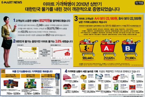 ▲2010년 6월24일 이마트 일간지 광고