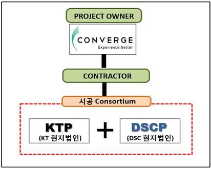 ▲자료제공=한국테크놀로지