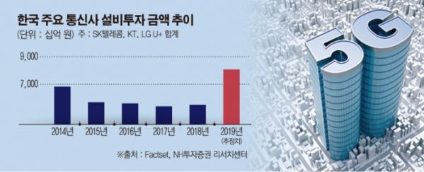 ▲그래픽=김중기 기자