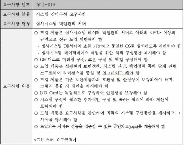 ▲건강보험심사평가원 노후장비교체 서버시스템 내용.(자료출처=조달청 나라장터)