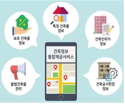 ▲건축정보 AR 검색서비스 시안(자료=국토교통부)