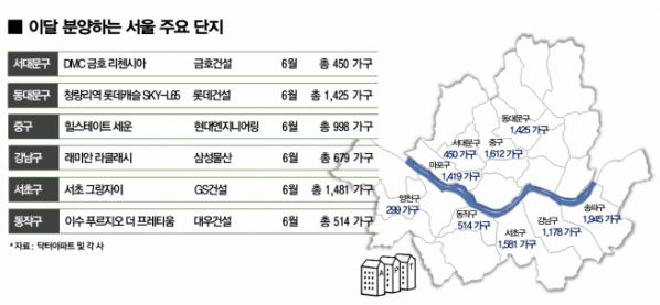 ▲이달 분양하는 서울 주요 단지