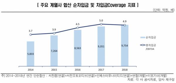 (제공=한국신용평가)