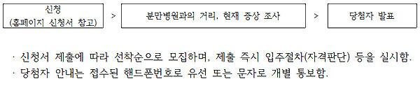 (출처=안전한 출산 인프라 구축 사업단)