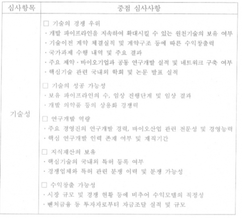 ▲한국거래소, 바이오기업 기술성 중점심사사항