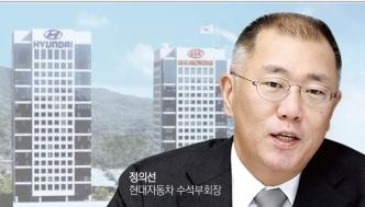 ▲정의선 현대차그룹 수석부회장.