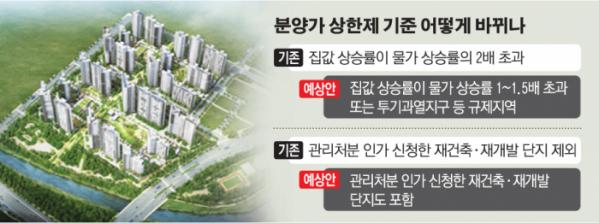 ▲청약자만 10만 명 이상이 몰린 대전아이파크시티 조감도.