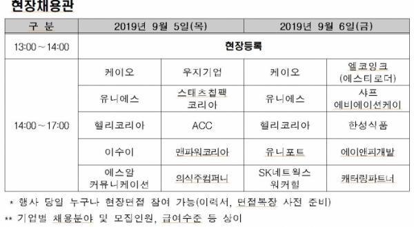 ▲'2019 제2회 항공산업 취업박람회' 현장 채용관(한국공항공사)