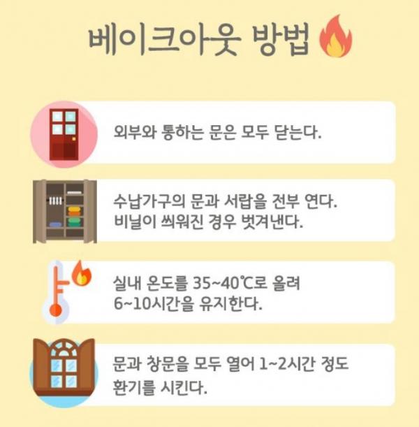 ▲자료제공=부동산114