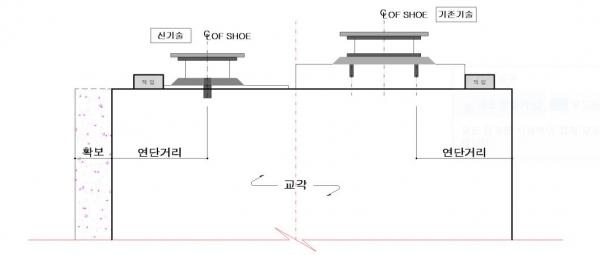 ▲연단거리 확보 신기술 이미지.(자료제공=두산건설)