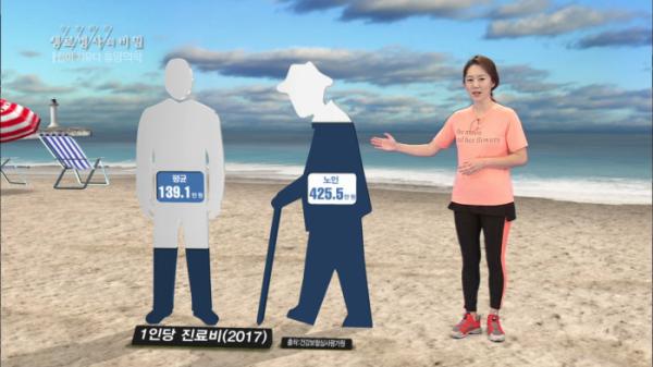 ▲'생로병사의 비밀'(사진제공=KBS1)