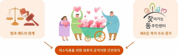 (출처=서울시 홈페이지)