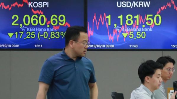 ▲코스피는 지난 18일 이틀째 하락해 2060선으로 후퇴했다. (연합뉴스)