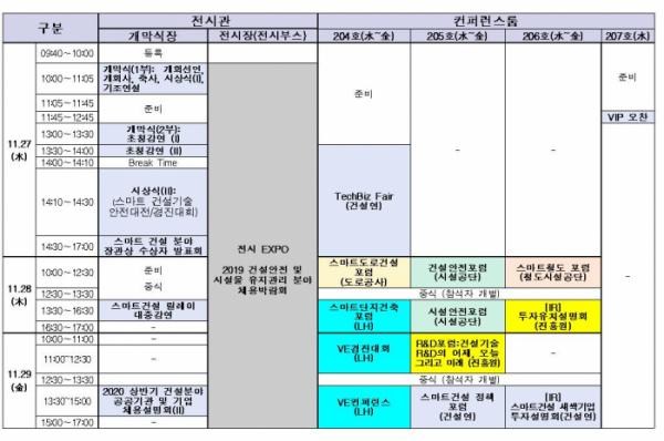 ▲'2019 스마트 건설기술·안전 엑스포' 일정 (자료 제공=국토교통부)