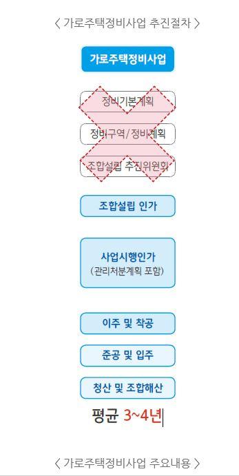 (자료출처=서울시 홈페이지)