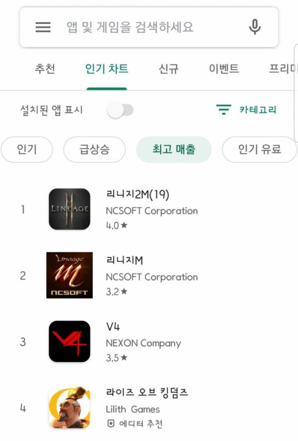 ▲리니지2M 구글 플레이 최고 매출 1위 기록.  (구글플레이 화면 캡쳐. )
