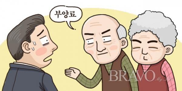 (그래픽 제공 사유진 이투데이 기자)