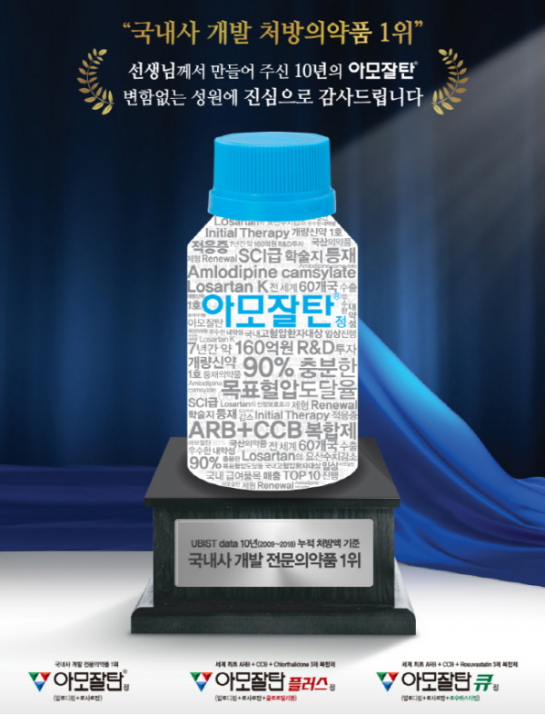▲아모잘탄패밀리(한미약품)