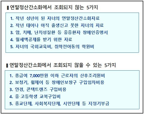 (자료제공=한국납세자연맹)