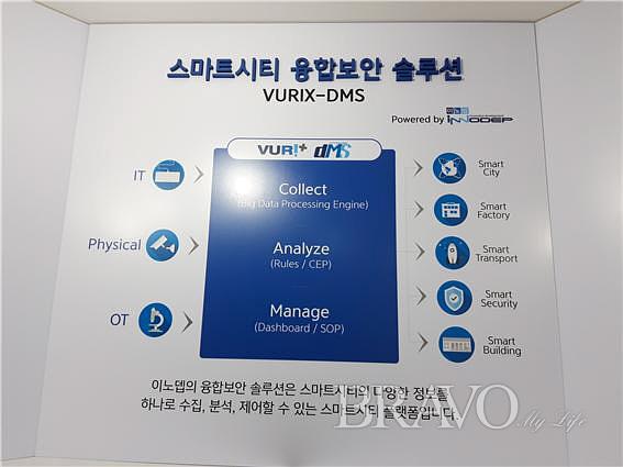 ▲구로구 홍보관 융합보안 솔루션(사진 홍지영 동년기자)