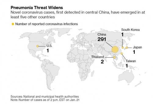 ▲21일(현지시간) 오후 2시 현재 보고된 신종 코로나바이러스(우한 폐렴) 발생 지역 및 인원 수. 출처 블룸버그통신