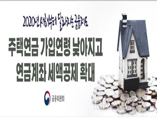 ▲2020년 새해 달라지는 금융 제도(사진 '금융위원회 홈페이지 캡처')