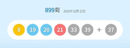 ▲899회 로또 1등 번호. (출처=동행복권 홈페이지)