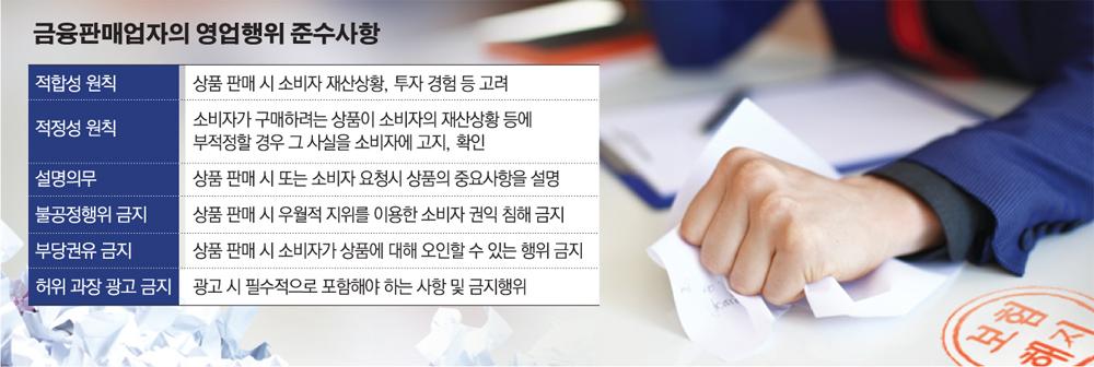 [금소법 숨은 발톱] 기준 모호 '위법계약 해지권'…'도덕적 해이' 부추겨