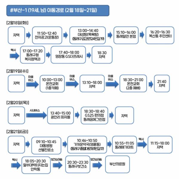 (출처=부산시청 홈페이지)