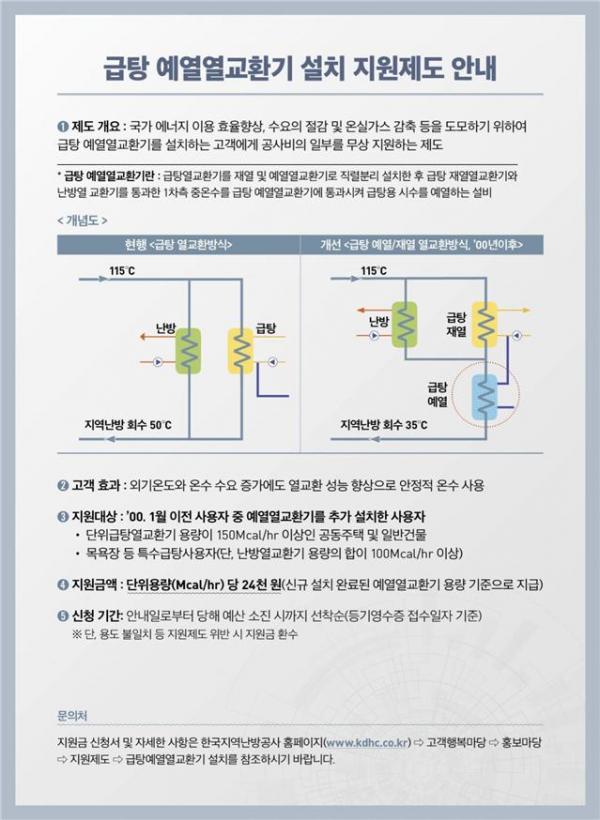 ▲급탕 예열열교환기 설치 지원제도 안내  (자료제공=한국지역난방공사)