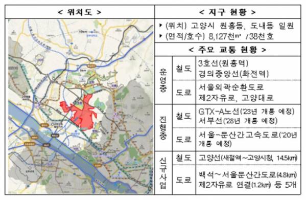 ▲고양 창릉 위치도 및 현황 표. (국토부)