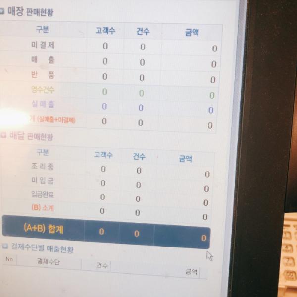 """▲한 네티즌이 """"매출 0원을 기록했다""""라며 자영업의 어려움을 토로했다. (출처=에펨코리아)"""