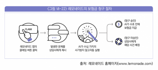 (한국핀테크지원센터)