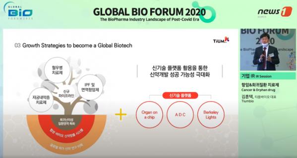 ▲* 티움바이오의 3가지 미래 성장 동력(글로벌바이오 포럼 발표자료)