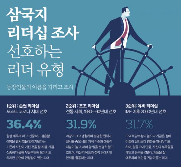 ▲자료 출처=마크로밀 엠브레인 '2021 트렌드 모니터'(그래픽=유영현)